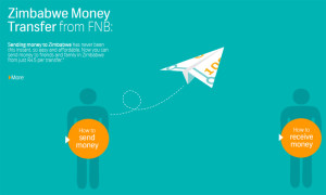 FNB money transfer
